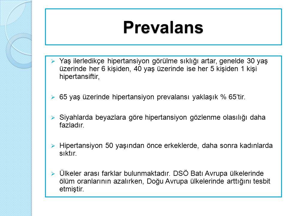 Prevalans  Yaş ilerledikçe hipertansiyon görülme sıklığı artar, genelde 30 yaş üzerinde her 6 kişiden, 40 yaş üzerinde ise her 5 kişiden 1 kişi hiper