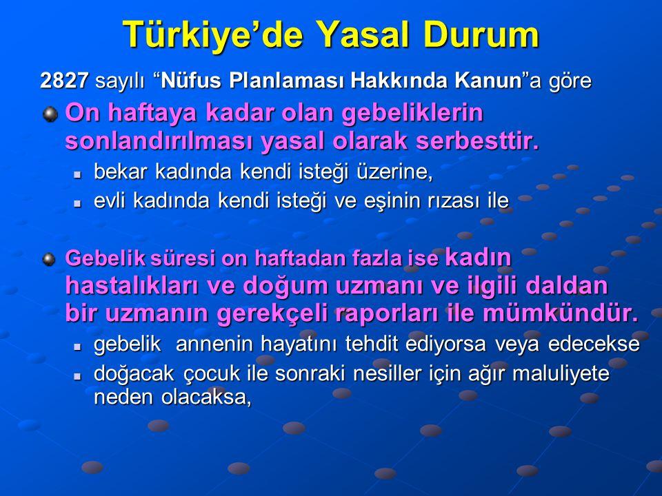 """Türkiye'de Yasal Durum 2827 sayılı """"Nüfus Planlaması Hakkında Kanun""""a göre On haftaya kadar olan gebeliklerin sonlandırılması yasal olarak serbesttir."""