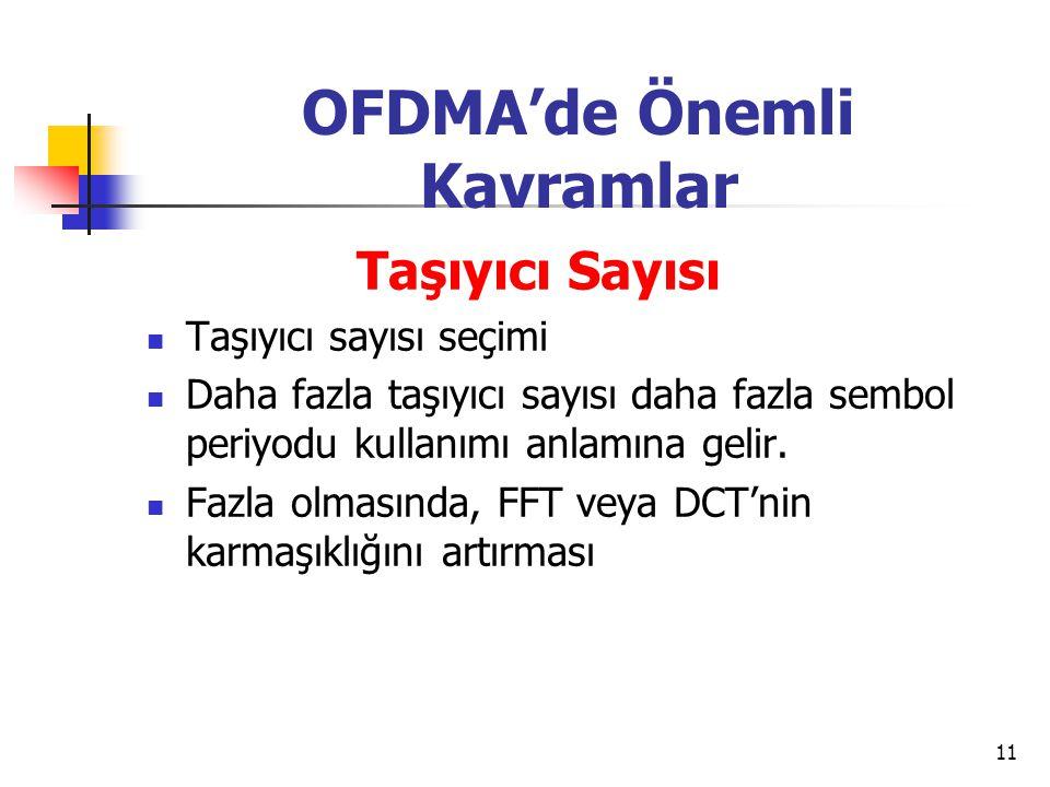 11 OFDMA'de Önemli Kavramlar Taşıyıcı Sayısı Taşıyıcı sayısı seçimi Daha fazla taşıyıcı sayısı daha fazla sembol periyodu kullanımı anlamına gelir.