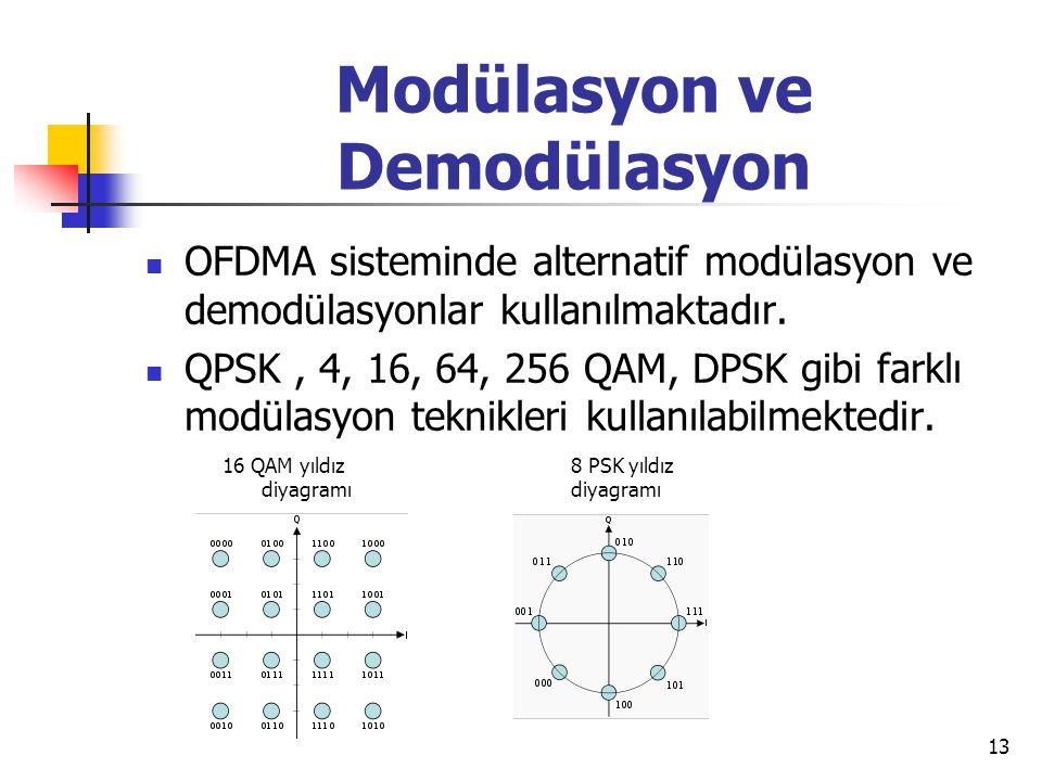 13 Modülasyon ve Demodülasyon OFDMA sisteminde alternatif modülasyon ve demodülasyonlar kullanılmaktadır.