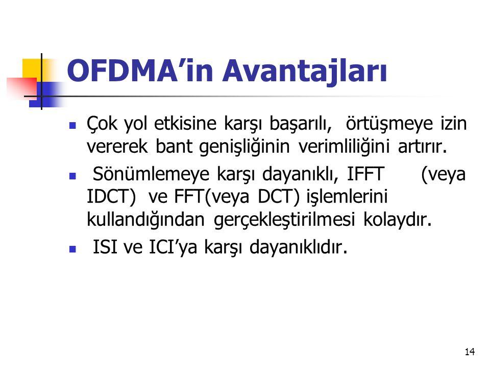 14 OFDMA'in Avantajları Çok yol etkisine karşı başarılı, örtüşmeye izin vererek bant genişliğinin verimliliğini artırır.