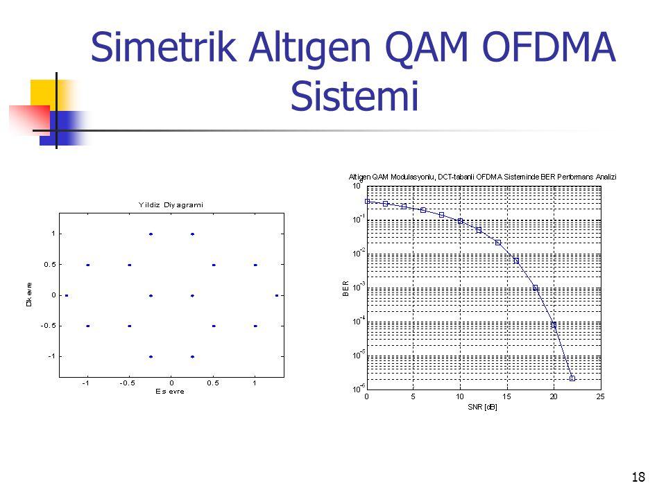 Simetrik Altıgen QAM OFDMA Sistemi 18