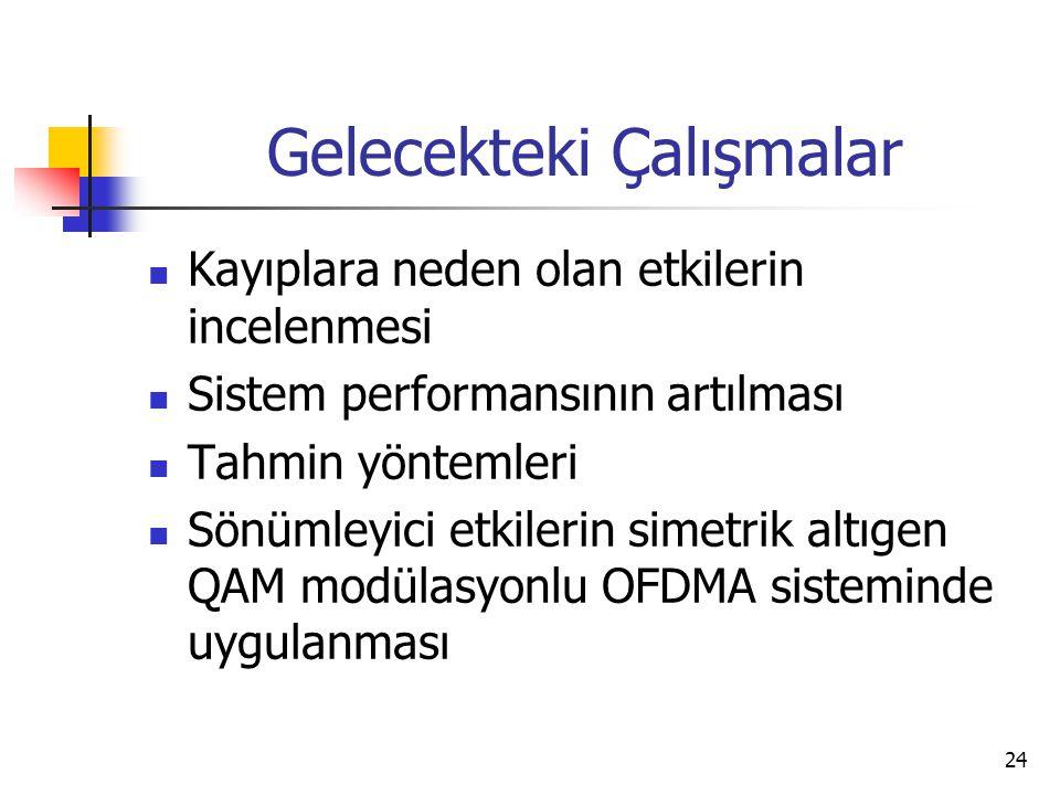 24 Gelecekteki Çalışmalar Kayıplara neden olan etkilerin incelenmesi Sistem performansının artılması Tahmin yöntemleri Sönümleyici etkilerin simetrik altıgen QAM modülasyonlu OFDMA sisteminde uygulanması