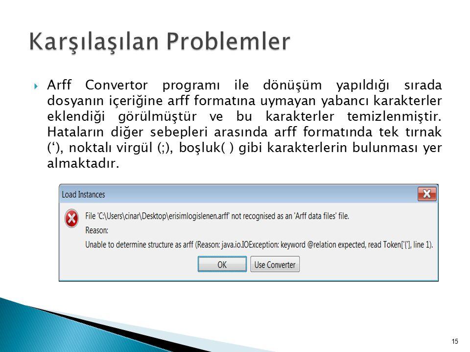  Arff Convertor programı ile dönüşüm yapıldığı sırada dosyanın içeriğine arff formatına uymayan yabancı karakterler eklendiği görülmüştür ve bu karak