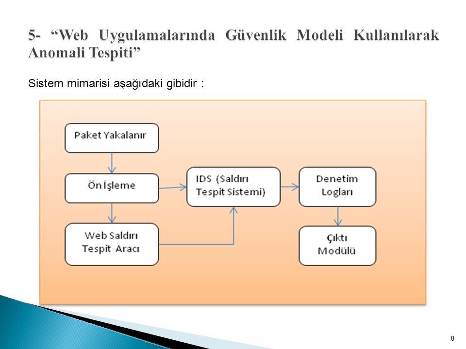 8 Sistem mimarisi aşağıdaki gibidir :