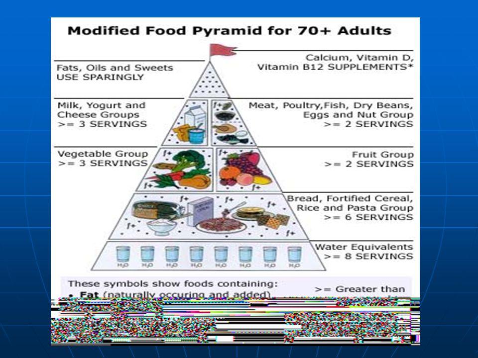 Yaşlıda temel besin öğeleri ve özellikleri Enerji Enerji Protein Protein Yağ Yağ Karbonhidrat Karbonhidrat Lifli besinler Lifli besinler Vitamin ve mineraller Vitamin ve mineraller Su ve tuz Su ve tuz