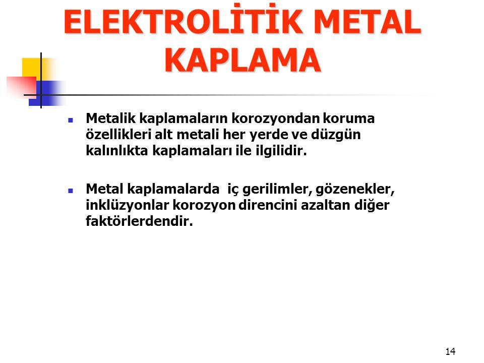 14 Metalik kaplamaların korozyondan koruma özellikleri alt metali her yerde ve düzgün kalınlıkta kaplamaları ile ilgilidir. Metal kaplamalarda iç geri
