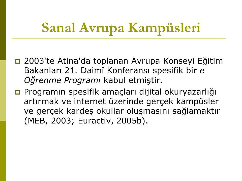 Sanal Avrupa Kampüsleri  2003 te Atina da toplanan Avrupa Konseyi Eğitim Bakanları 21.