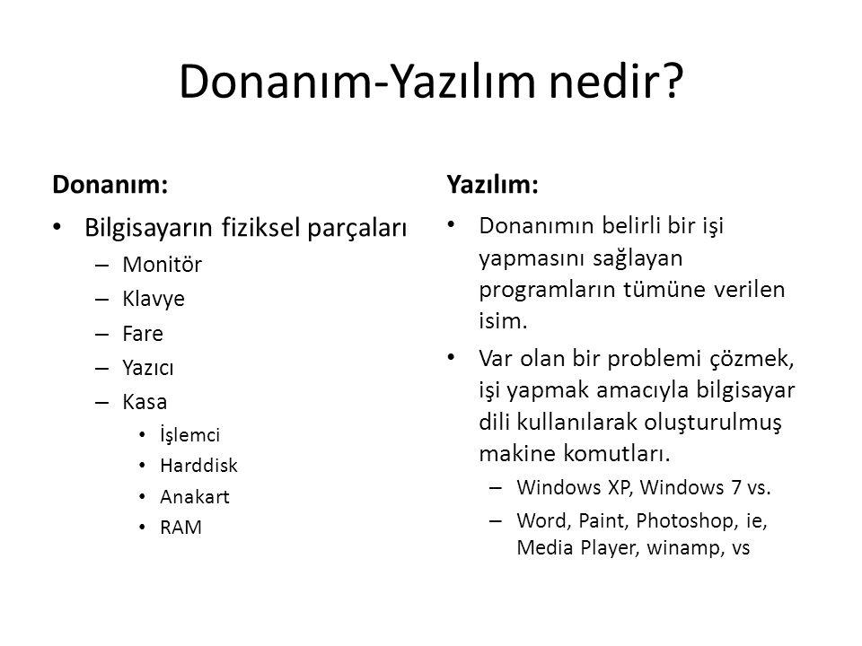 Bilgisayar DonanımYazılım Dış Donanımİç Donanımİşletim SistemiProgramlar Ekran Kalvye Fare Kasa Hard Disk RAM İşlemci Anakart Ms Word, PowerPoint Photoshop Firefox, Chrome MineCraft, Fifa 2010 Win8, Win7 Linux Suse Mac OSx Pardus vs