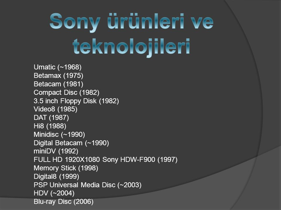 Umatic (~1968) Betamax (1975) Betacam (1981) Compact Disc (1982) 3.5 inch Floppy Disk (1982) Video8 (1985) DAT (1987) Hi8 (1988) Minidisc (~1990) Digital Betacam (~1990) miniDV (1992) FULL HD 1920X1080 Sony HDW-F900 (1997) Memory Stick (1998) Digital8 (1999) PSP Universal Media Disc (~2003) HDV (~2004) Blu-ray Disc (2006)