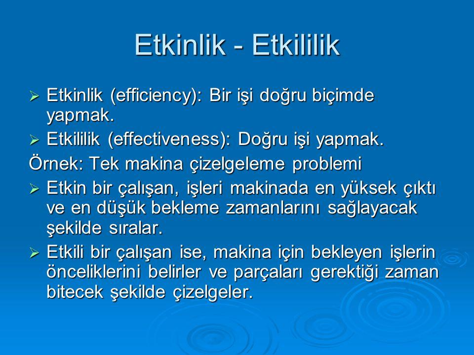 Etkinlik - Etkililik  Etkinlik (efficiency): Bir işi doğru biçimde yapmak.  Etkililik (effectiveness): Doğru işi yapmak. Örnek: Tek makina çizelgele