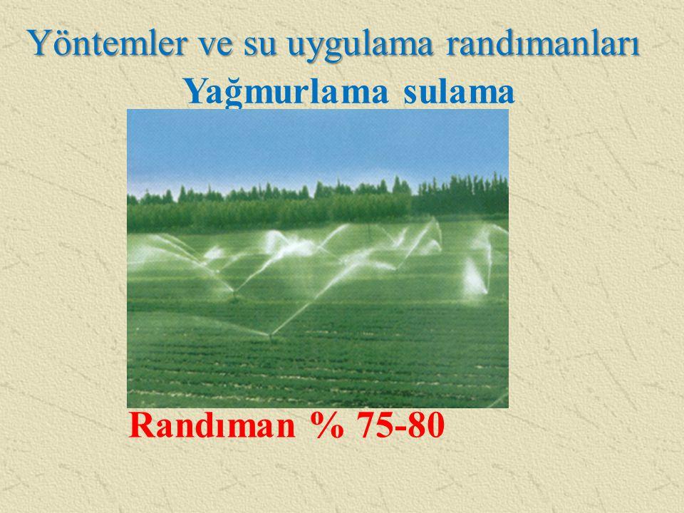 Yöntemler ve su uygulama randımanları Yağmurlama sulama Randıman % 75-80