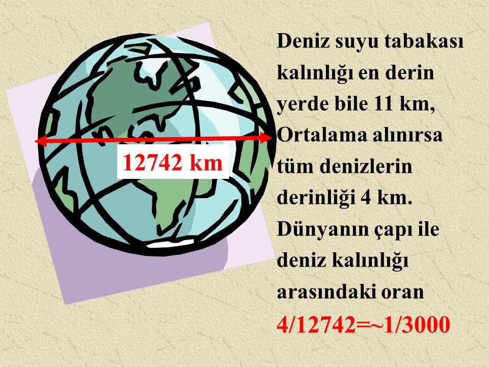 12742 km Deniz suyu tabakası kalınlığı en derin yerde bile 11 km, Ortalama alınırsa tüm denizlerin derinliği 4 km. Dünyanın çapı ile deniz kalınlığı a