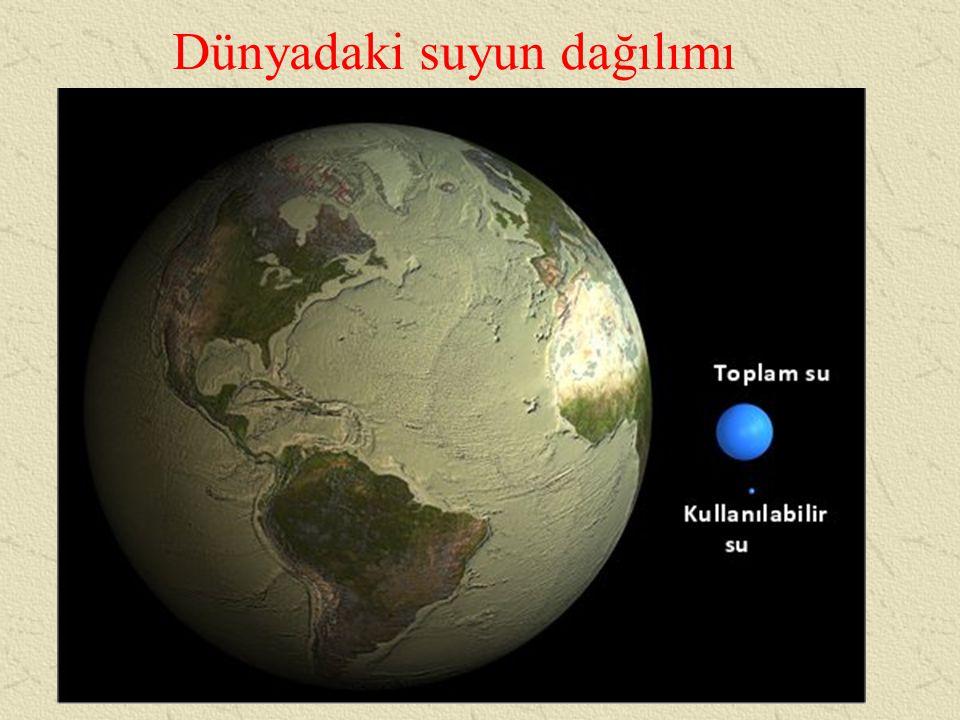 Türkiye'nin su potansiyeli Türkiye nin su varlığı ile ilgili önemli rakamlar: Yıllık Yağış Miktarı: 501 milyar m 3 /yıl Kullanılabilir Yüzey suyu: 98 milyar m 3 /yıl Yer Altı Su Potansiyeli: 14 milyar m 3 /yıl Kullanabilir Toplam Su Potansiyeli : 112 milyar m 3 /yıl Bu potansiyelin 46 milyar m 3 'ü (%40) kullanılmaktadır.