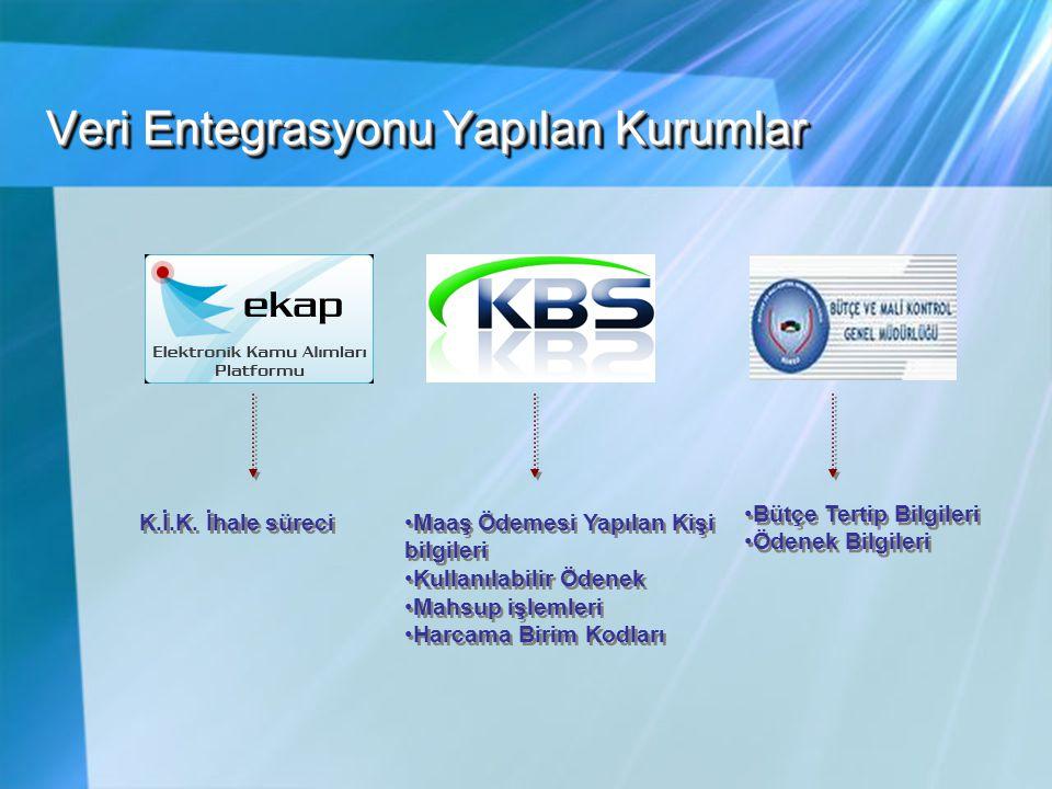 Veri Entegrasyonu Yapılan Kurumlar SSK İşyeri Sicil No
