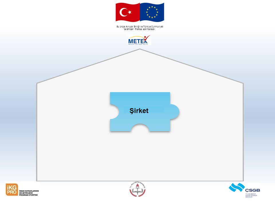 Bu proje Avrupa Birliği ve Türkiye Cumhuriyeti tarafından finanse edilmektedir. Şirket