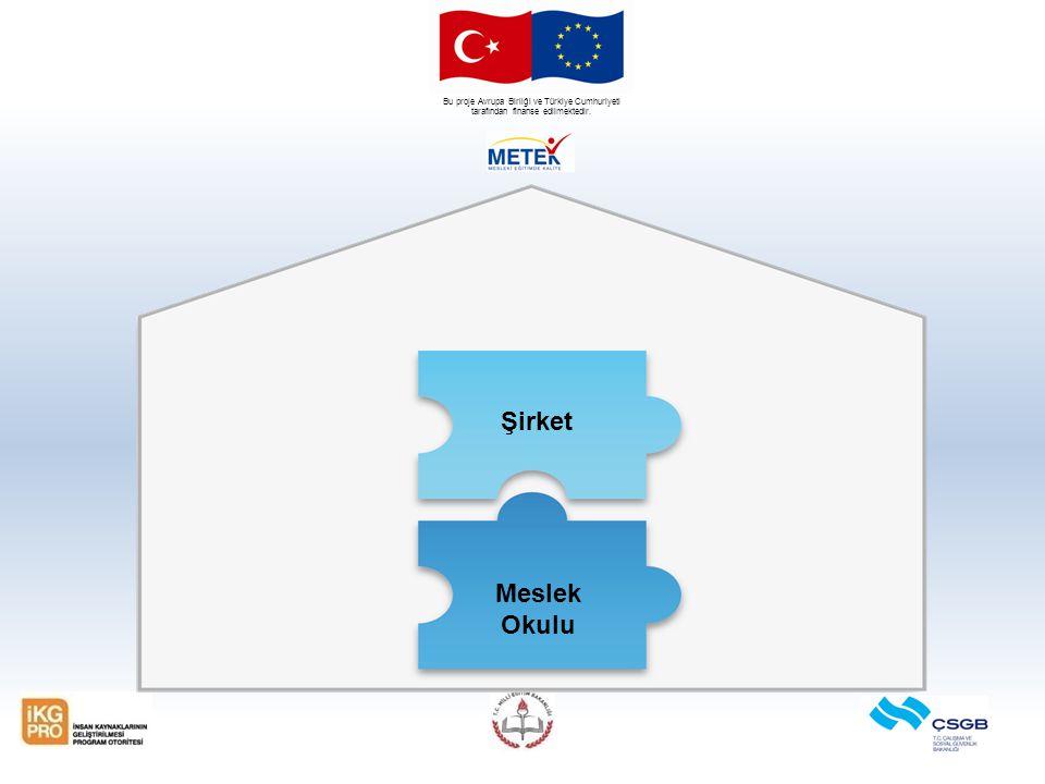 Bu proje Avrupa Birliği ve Türkiye Cumhuriyeti tarafından finanse edilmektedir. Şirket Meslek Okulu