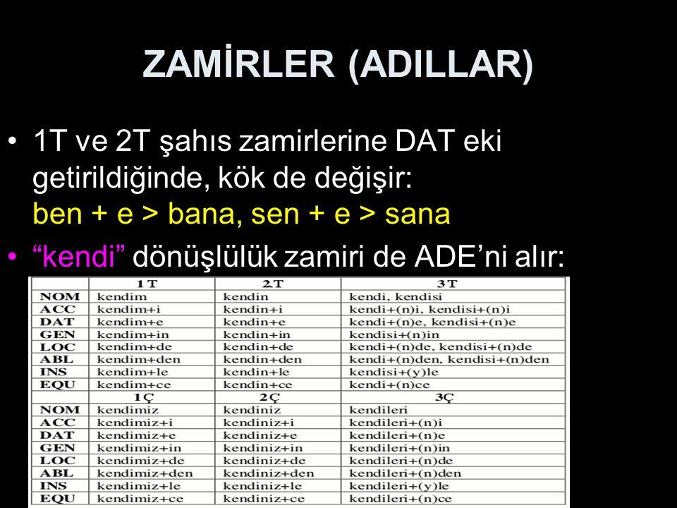 ZAMİRLER (ADILLAR) 1T ve 2T şahıs zamirlerine DAT eki getirildiğinde, kök de değişir: ben + e > bana, sen + e > sana kendi dönüşlülük zamiri de ADE'ni alır: