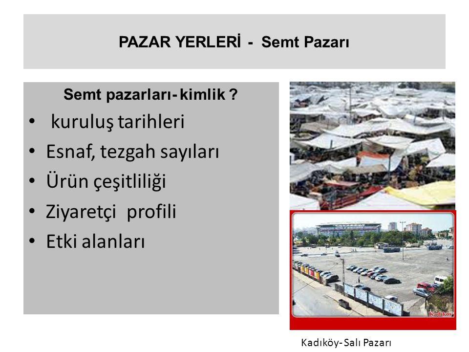 PAZAR YERLERİ - Semt Pazarı Semt pazarları- kimlik .