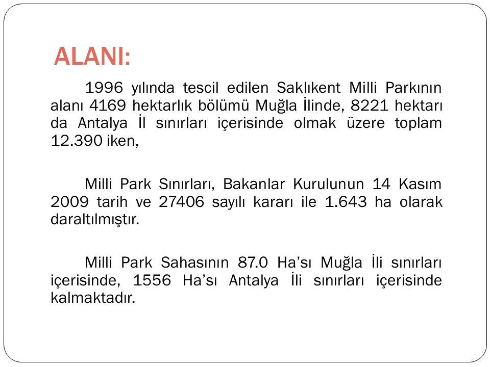 ALANI: 1996 yılında tescil edilen Saklıkent Milli Parkının alanı 4169 hektarlık bölümü Muğla İlinde, 8221 hektarı da Antalya İl sınırları içerisinde olmak üzere toplam 12.390 iken, Milli Park Sınırları, Bakanlar Kurulunun 14 Kasım 2009 tarih ve 27406 sayılı kararı ile 1.643 ha olarak daraltılmıştır.