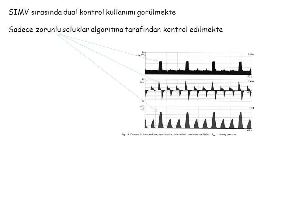 SIMV sırasında dual kontrol kullanımı görülmekte Sadece zorunlu soluklar algoritma tarafından kontrol edilmekte