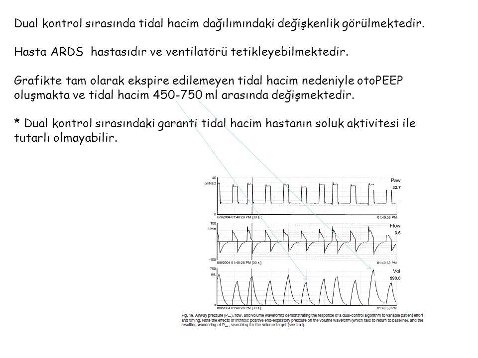 Dual kontrol sırasında tidal hacim dağılımındaki değişkenlik görülmektedir.