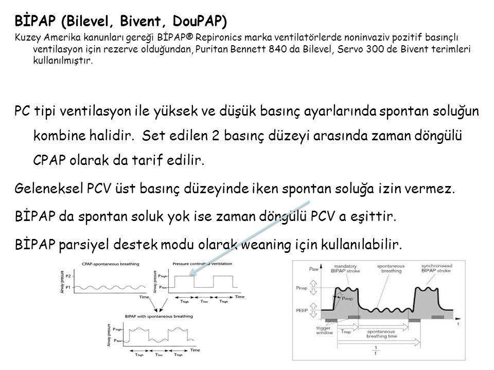 BİPAP (Bilevel, Bivent, DouPAP) Kuzey Amerika kanunları gereği BİPAP® Repironics marka ventilatörlerde noninvaziv pozitif basınçlı ventilasyon için rezerve olduğundan, Puritan Bennett 840 da Bilevel, Servo 300 de Bivent terimleri kullanılmıştır.