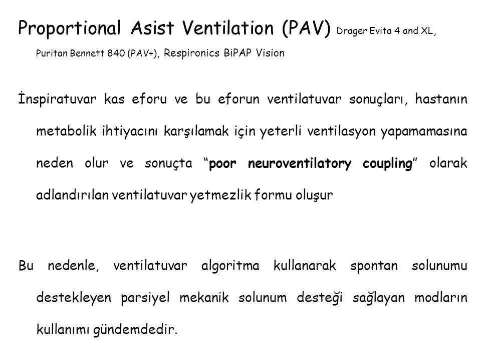 Proportional Asist Ventilation (PAV) Drager Evita 4 and XL, Puritan Bennett 840 (PAV+), Respironics BiPAP Vision İnspiratuvar kas eforu ve bu eforun ventilatuvar sonuçları, hastanın metabolik ihtiyacını karşılamak için yeterli ventilasyon yapamamasına neden olur ve sonuçta poor neuroventilatory coupling olarak adlandırılan ventilatuvar yetmezlik formu oluşur Bu nedenle, ventilatuvar algoritma kullanarak spontan solunumu destekleyen parsiyel mekanik solunum desteği sağlayan modların kullanımı gündemdedir.