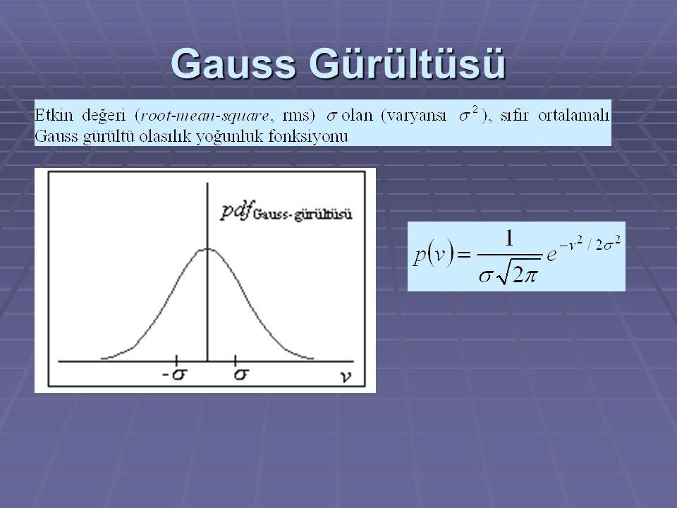 Gauss Gürültüsü