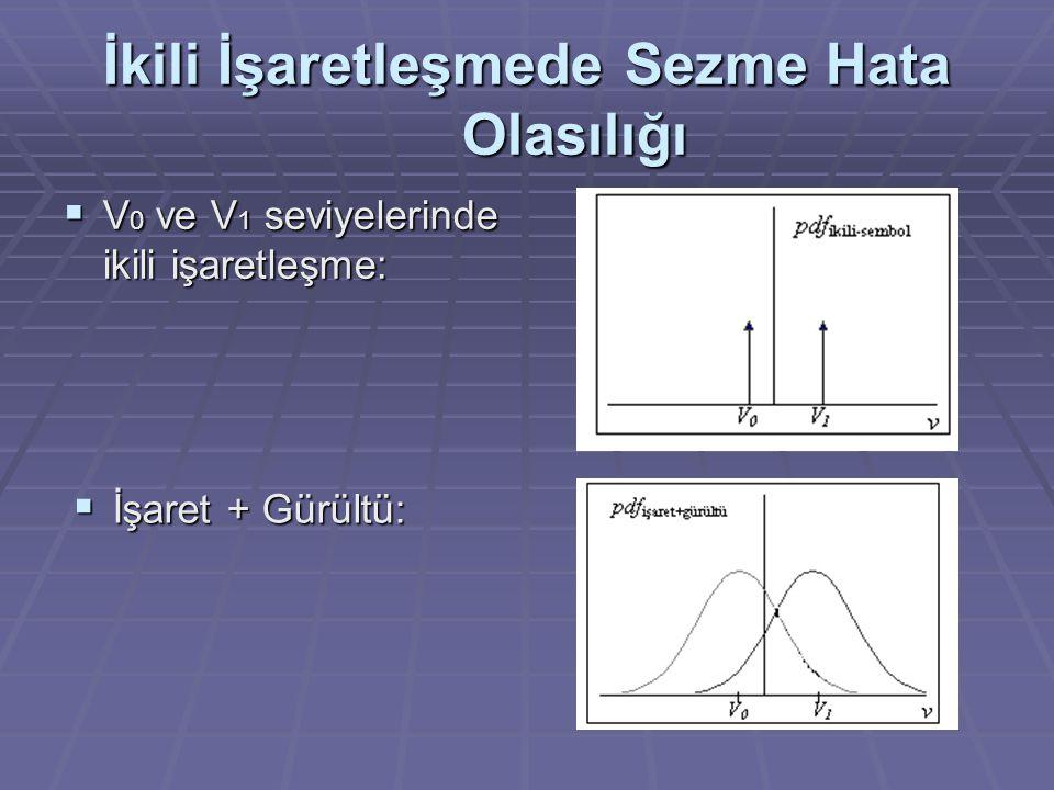 İkili İşaretleşmede Sezme Hata Olasılığı  V 0 ve V 1 seviyelerinde ikili işaretleşme:  İşaret + Gürültü: