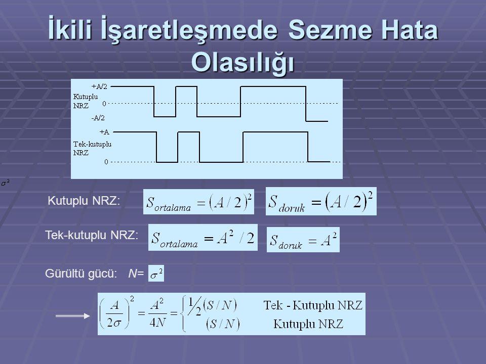 İkili İşaretleşmede Sezme Hata Olasılığı Kutuplu NRZ: Tek-kutuplu NRZ: Gürültü gücü: N=