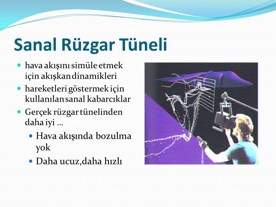 Sanal Rüzgar Tüneli hava akışını simüle etmek için akışkan dinamikleri hareketleri göstermek için kullanılan sanal kabarcıklar Gerçek rüzgar tünelinden daha iyi … Hava akışında bozulma yok Daha ucuz,daha hızlı