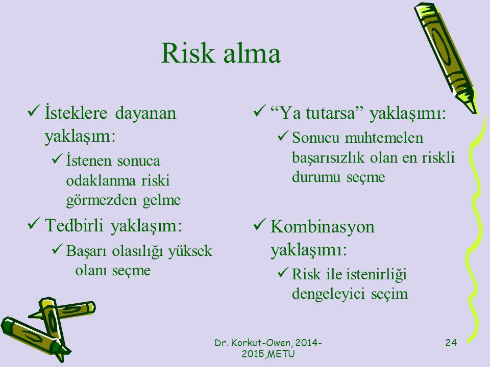 Risk alma İsteklere dayanan yaklaşım: İstenen sonuca odaklanma riski görmezden gelme Tedbirli yaklaşım: Başarı olasılığı yüksek olanı seçme Ya tutarsa yaklaşımı: Sonucu muhtemelen başarısızlık olan en riskli durumu seçme Kombinasyon yaklaşımı: Risk ile istenirliği dengeleyici seçim Dr.