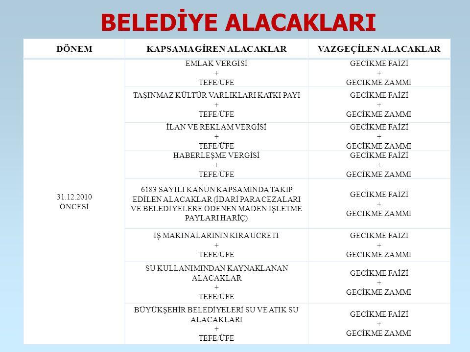 BELEDİYE ALACAKLARI 17 DÖNEMKAPSAMA GİREN ALACAKLARVAZGEÇİLEN ALACAKLAR 31.12.2010 ÖNCESİ EMLAK VERGİSİ + TEFE/ÜFE GECİKME FAİZİ + GECİKME ZAMMI TAŞINMAZ KÜLTÜR VARLIKLARI KATKI PAYI + TEFE/ÜFE GECİKME FAİZİ + GECİKME ZAMMI İLAN VE REKLAM VERGİSİ + TEFE/ÜFE GECİKME FAİZİ + GECİKME ZAMMI HABERLEŞME VERGİSİ + TEFE/ÜFE GECİKME FAİZİ + GECİKME ZAMMI 6183 SAYILI KANUN KAPSAMINDA TAKİP EDİLEN ALACAKLAR (İDARİ PARA CEZALARI VE BELEDİYELERE ÖDENEN MADEN İŞLETME PAYLARI HARİÇ) GECİKME FAİZİ + GECİKME ZAMMI İŞ MAKİNALARININ KİRA ÜCRETİ + TEFE/ÜFE GECİKME FAİZİ + GECİKME ZAMMI SU KULLANIMINDAN KAYNAKLANAN ALACAKLAR + TEFE/ÜFE GECİKME FAİZİ + GECİKME ZAMMI BÜYÜKŞEHİR BELEDİYELERİ SU VE ATIK SU ALACAKLARI + TEFE/ÜFE GECİKME FAİZİ + GECİKME ZAMMI