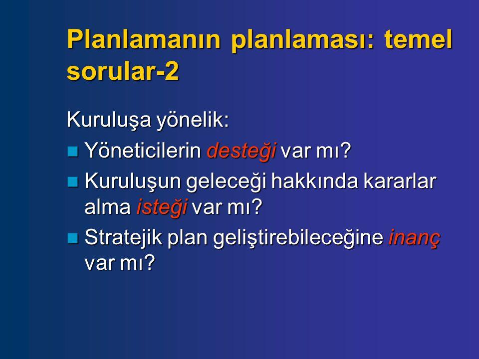 Planlamanın planlaması: temel sorular-2 Kuruluşa yönelik: Yöneticilerin desteği var mı? Yöneticilerin desteği var mı? Kuruluşun geleceği hakkında kara