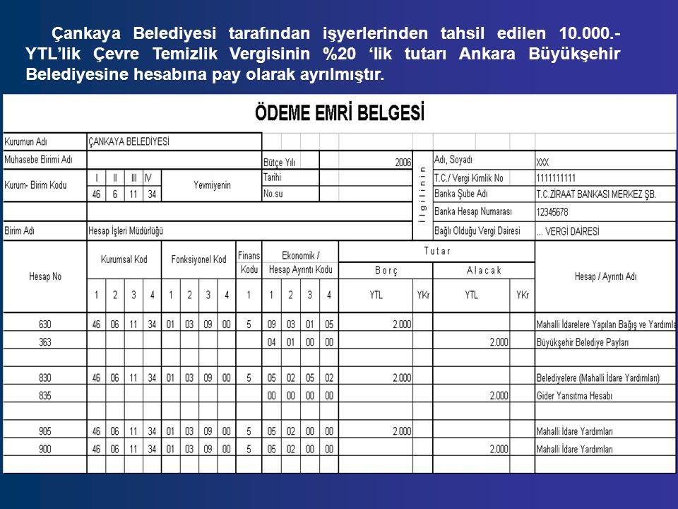 Çankaya Belediyesi tarafından işyerlerinden tahsil edilen 10.000.- YTL'lik Çevre Temizlik Vergisinin %20 'lik tutarı Ankara Büyükşehir Belediyesine he
