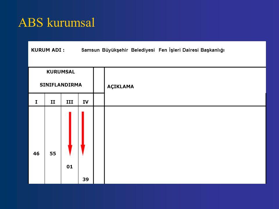 ABS kurumsal KURUM ADI : Samsun Büyükşehir Belediyesi Fen İşleri Dairesi Başkanlığı KURUMSAL SINIFLANDIRMA AÇIKLAMA IIIIIIIV 4655 01 39