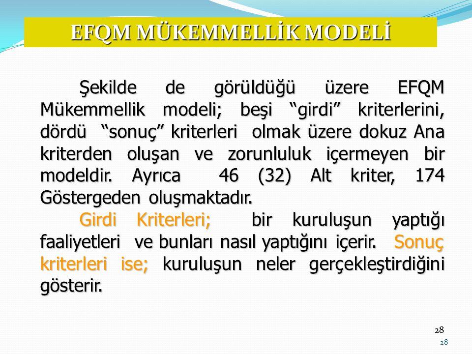 """28 Şekilde de görüldüğü üzere EFQM Mükemmellik modeli;beşi """"girdi"""" kriterlerini, dördü """"sonuç"""" kriterleri olmak üzere dokuz Ana kriterden oluşan ve zo"""