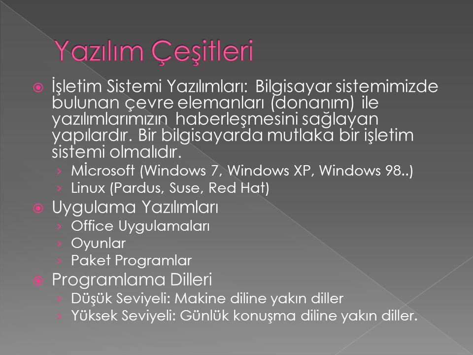  İşletim Sistemi Yazılımları: Bilgisayar sistemimizde bulunan çevre elemanları (donanım) ile yazılımlarımızın haberleşmesini sağlayan yapılardır. Bir