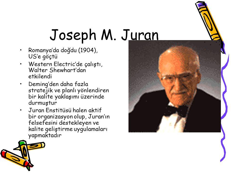 Joseph M. Juran Romanya'da doğdu (1904), US'e göçtü Western Electric'de çalıştı, Walter Shewhart'dan etkilendi Deming'den daha fazla stratejik ve plan