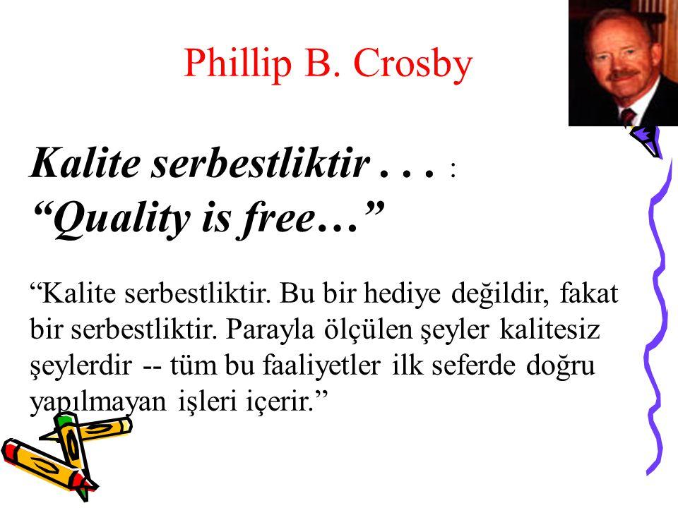 """Phillip B. Crosby Kalite serbestliktir... : """"Quality is free…"""" """"Kalite serbestliktir. Bu bir hediye değildir, fakat bir serbestliktir. Parayla ölçülen"""