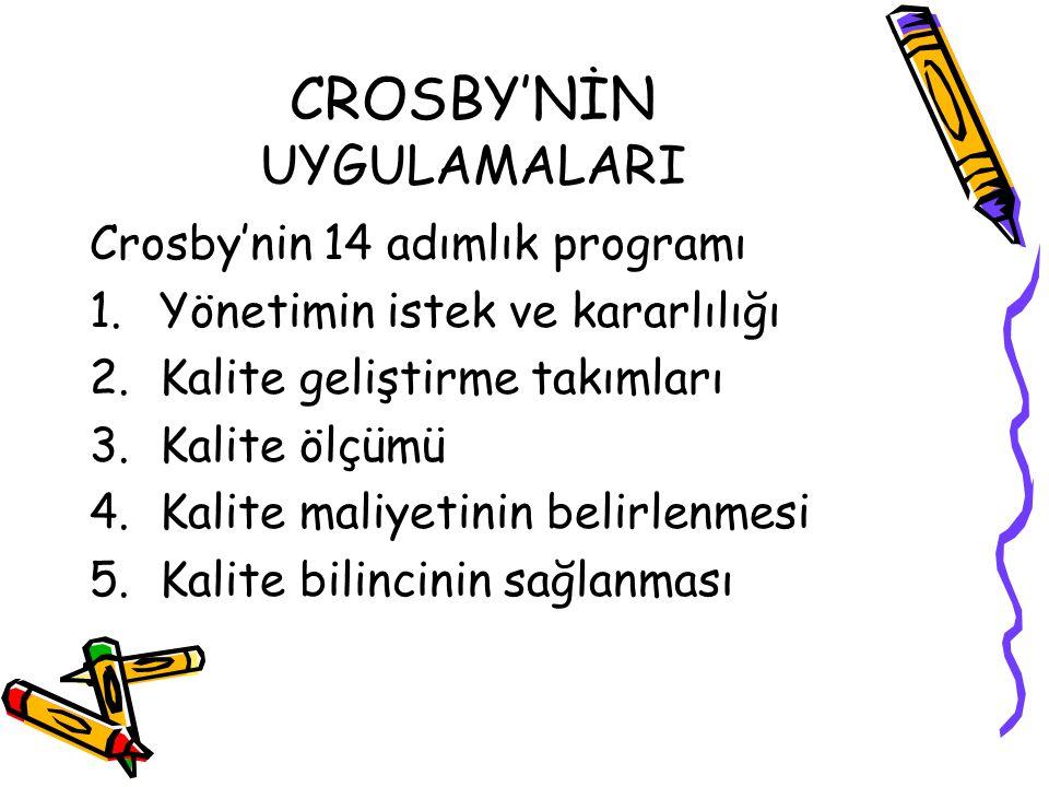 CROSBY'NİN UYGULAMALARI Crosby'nin 14 adımlık programı 1.Yönetimin istek ve kararlılığı 2.Kalite geliştirme takımları 3.Kalite ölçümü 4.Kalite maliyet