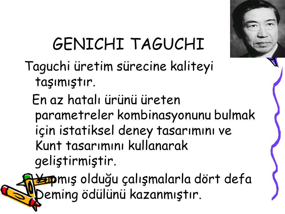 GENICHI TAGUCHI Taguchi üretim sürecine kaliteyi taşımıştır. En az hatalı ürünü üreten parametreler kombinasyonunu bulmak için istatiksel deney tasarı