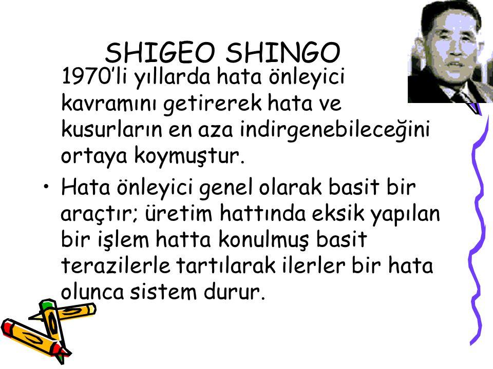 SHIGEO SHINGO 1970'li yıllarda hata önleyici kavramını getirerek hata ve kusurların en aza indirgenebileceğini ortaya koymuştur. Hata önleyici genel o