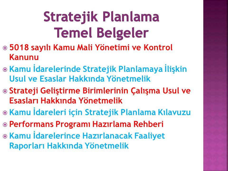  5018 sayılı Kamu Mali Yönetimi ve Kontrol Kanunu  Kamu İdarelerinde Stratejik Planlamaya İlişkin Usul ve Esaslar Hakkında Yönetmelik  Strateji Gel