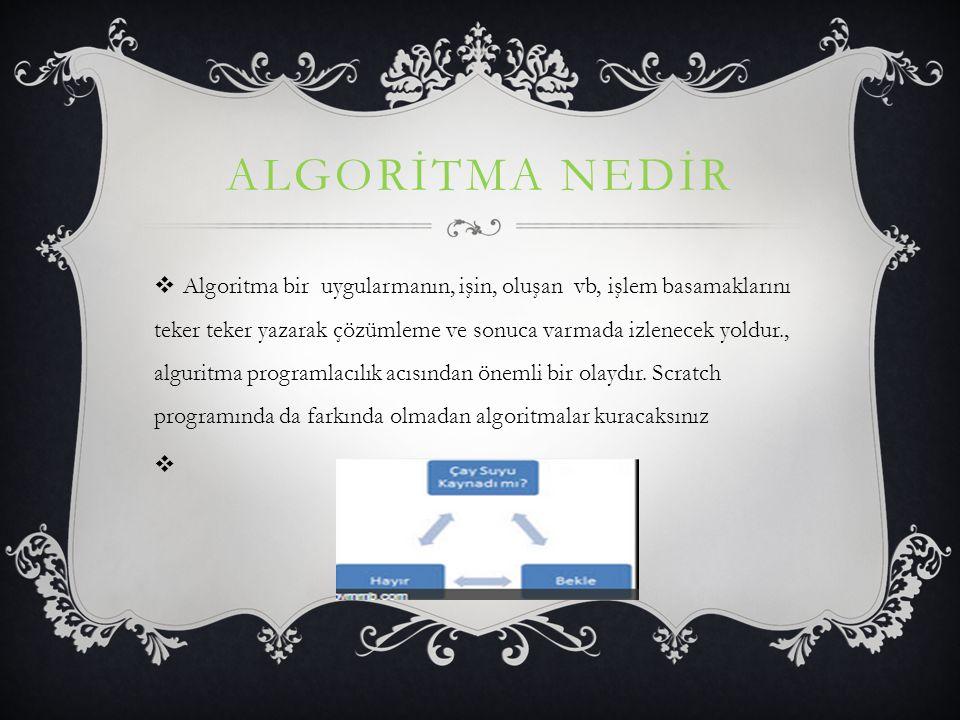 ALGORİTMA NEDİR  Algoritma bir uygularmanın, işin, oluşan vb, işlem basamaklarını teker teker yazarak çözümleme ve sonuca varmada izlenecek yoldur., alguritma programlacılık acısından önemli bir olaydır.