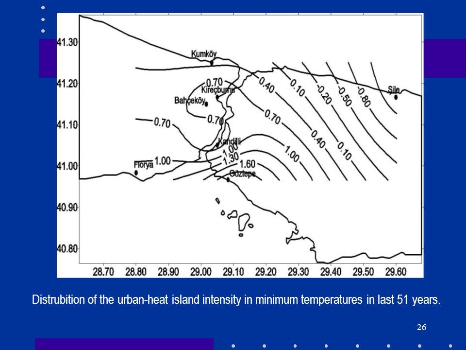 26 Distrubition of the urban-heat island intensity in minimum temperatures in last 51 years.