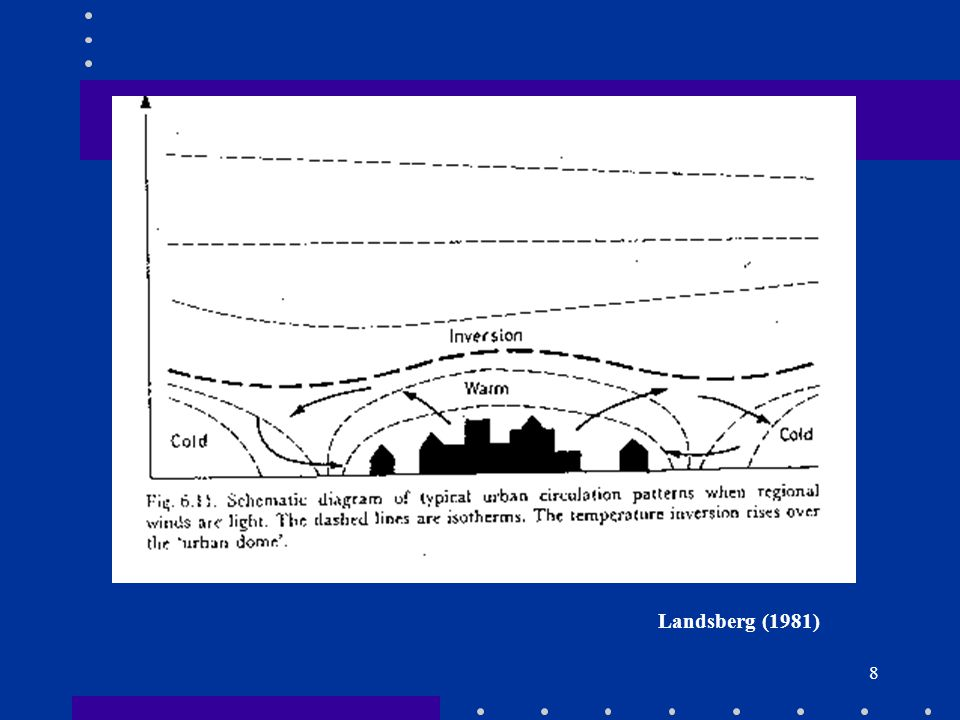 8 Landsberg (1981)