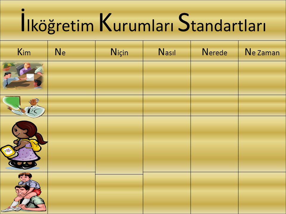 İ lköğretim K urumları S tandartları K im N e N için N asıl N erede N e Zaman Mevcut durum göstergelerini ve okulla ilgili algılarını...