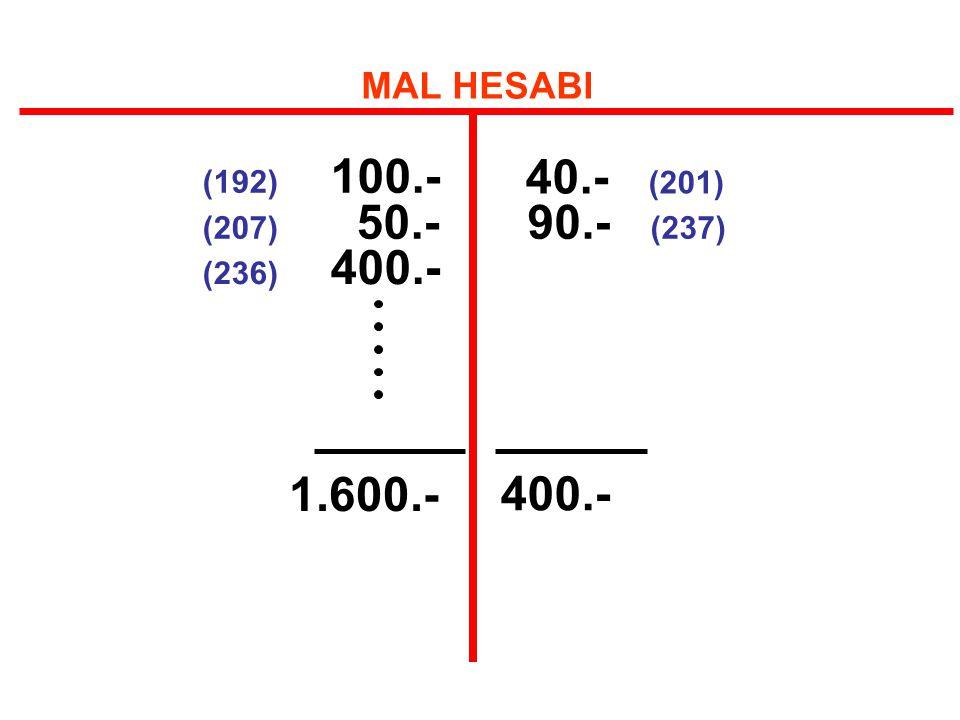 MAL HESABI (192) 100.- (207) 50.- (236) 400.- 40.- (201) 90.- (237) 1.600.- 400.-